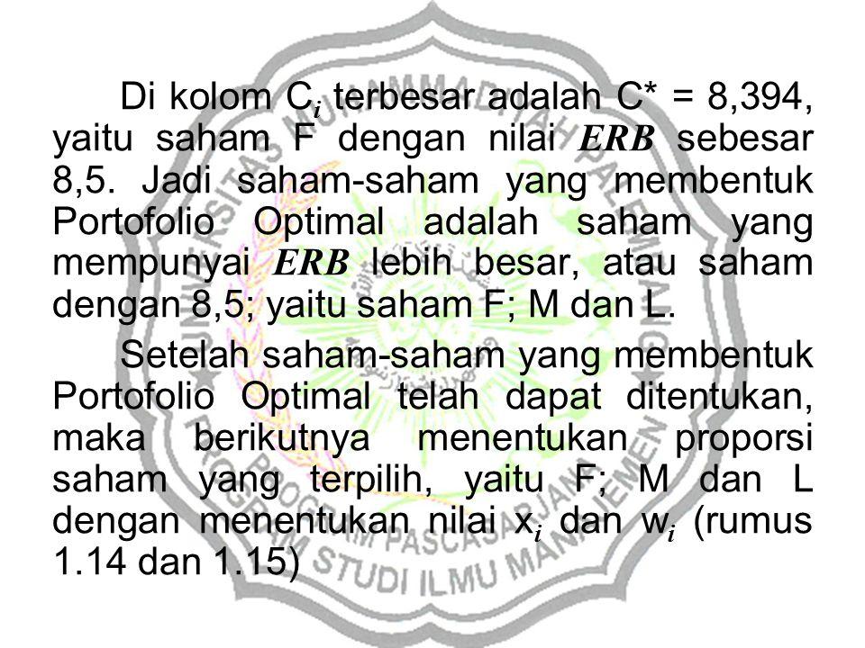 Di kolom C i terbesar adalah C* = 8,394, yaitu saham F dengan nilai ERB sebesar 8,5. Jadi saham-saham yang membentuk Portofolio Optimal adalah saham y