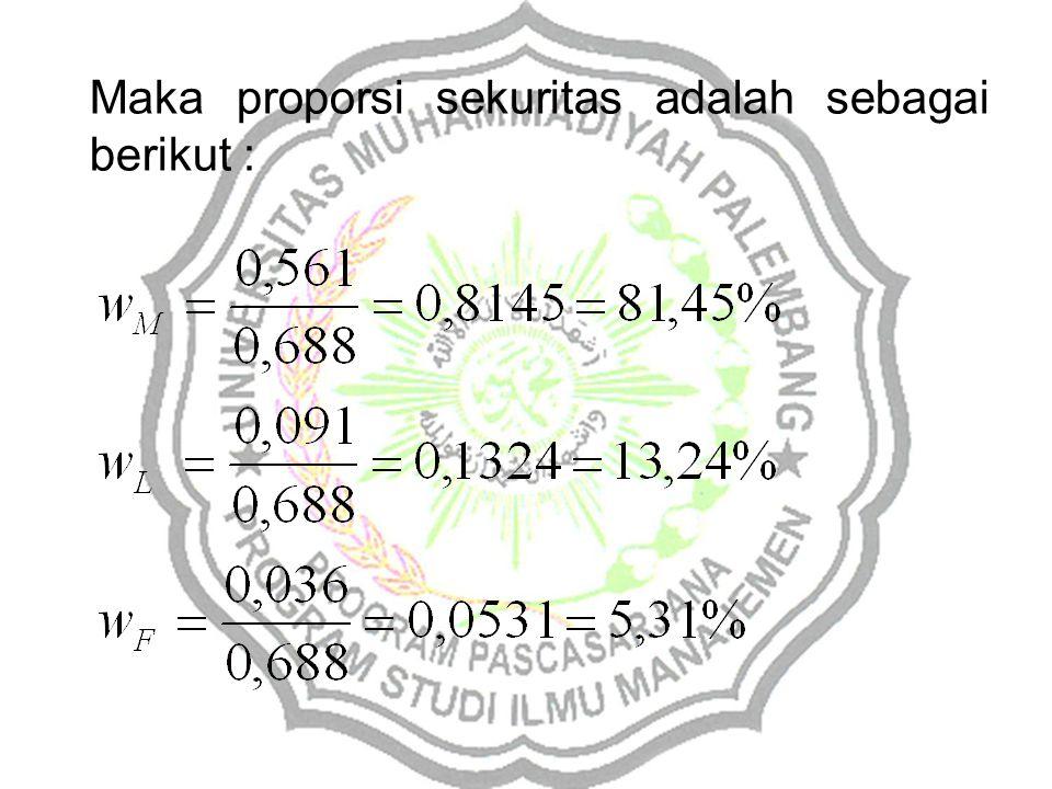 Maka proporsi sekuritas adalah sebagai berikut :