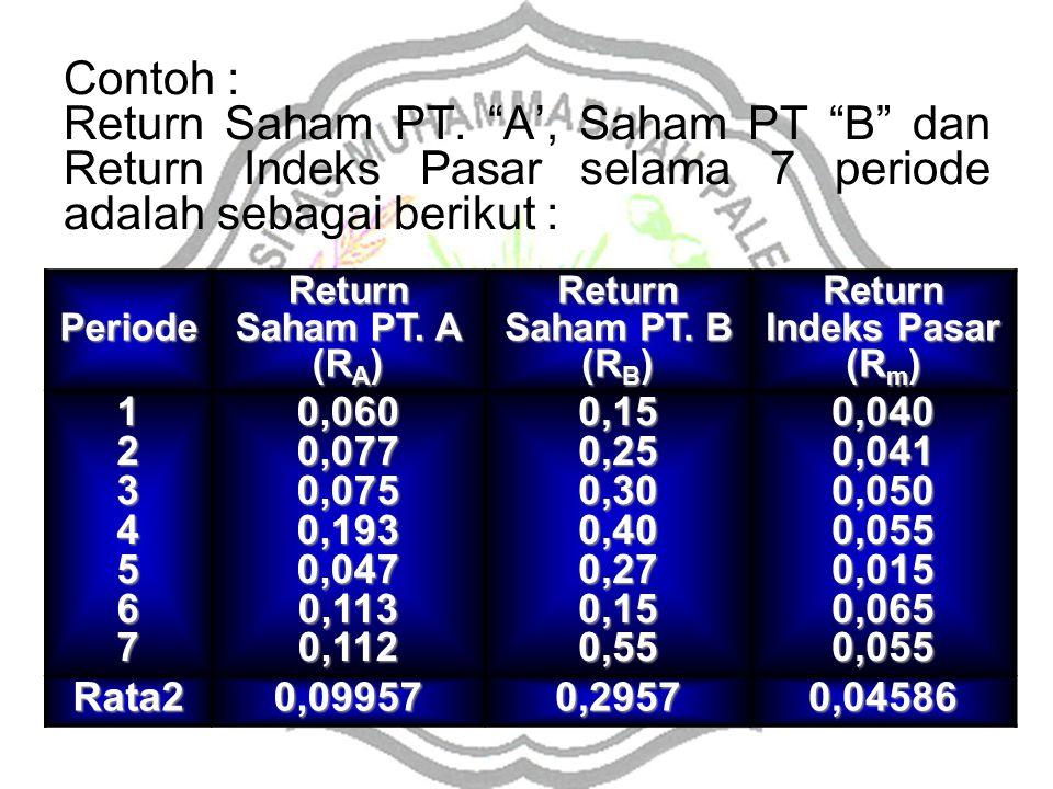 """Contoh : Return Saham PT. """"A', Saham PT """"B"""" dan Return Indeks Pasar selama 7 periode adalah sebagai berikut : Periode Return Saham PT. A (R A ) Return"""