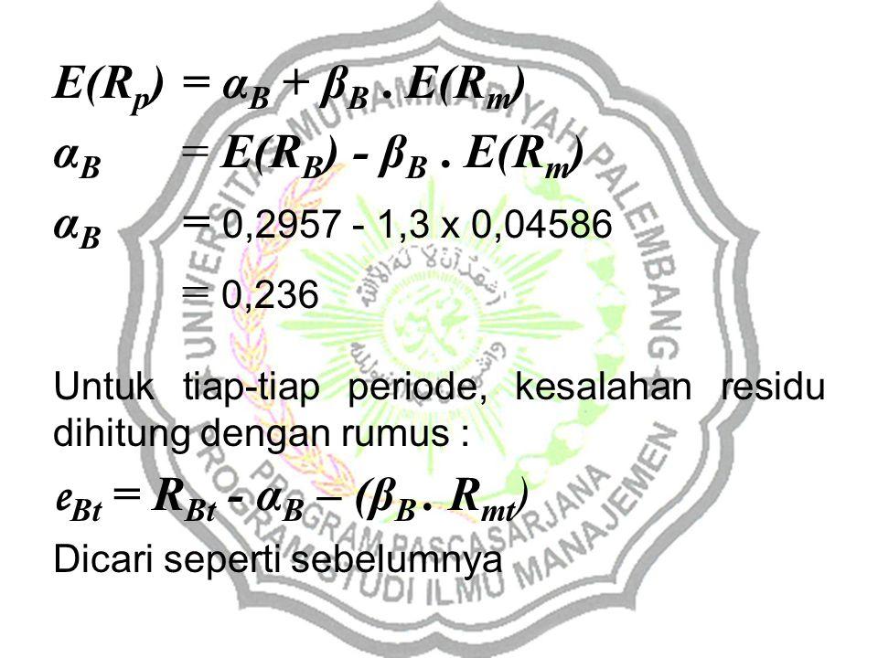 E(R p )= α B + β B. E(R m ) α B = E(R B ) - β B. E(R m ) α B = 0,2957 - 1,3 x 0,04586 = 0,236 Untuk tiap-tiap periode, kesalahan residu dihitung denga