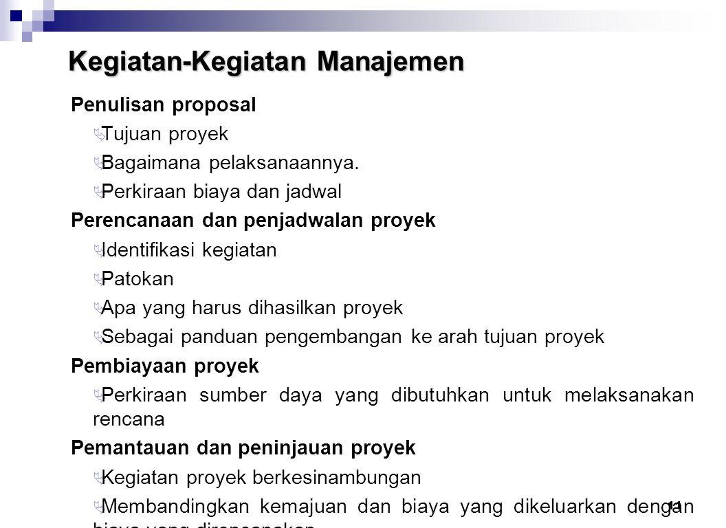 11 Kegiatan-Kegiatan Manajemen Penulisan proposal  Tujuan proyek  Bagaimana pelaksanaannya.