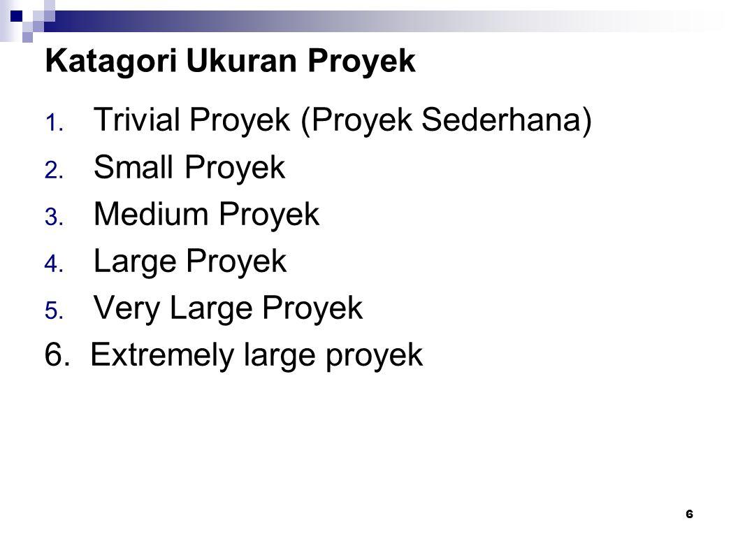6 Katagori Ukuran Proyek 1.Trivial Proyek (Proyek Sederhana) 2.