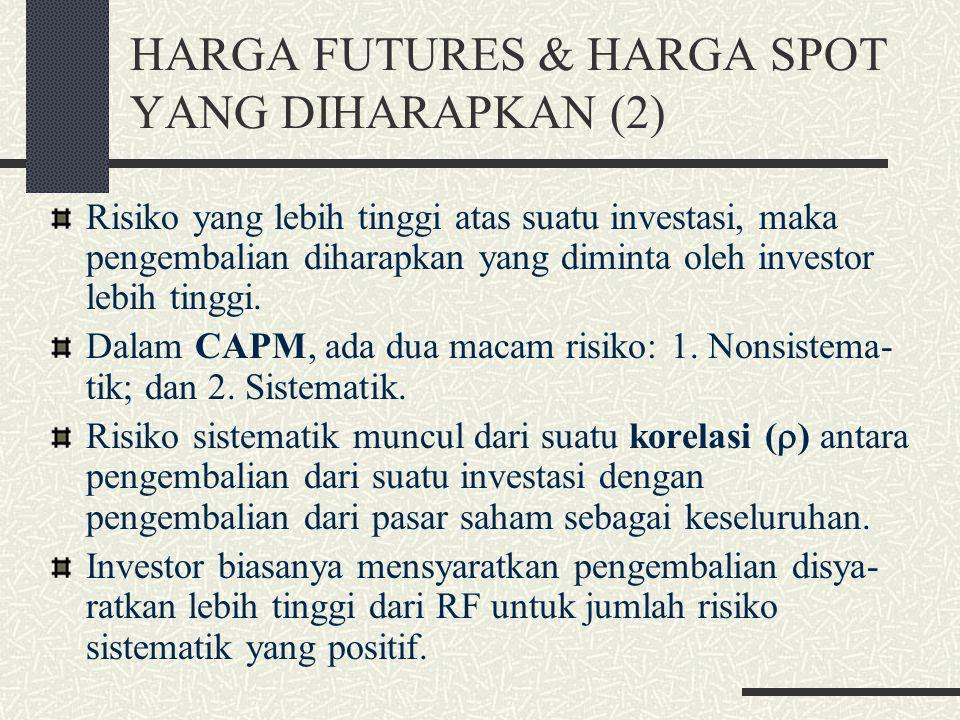 HARGA FUTURES & HARGA SPOT YANG DIHARAPKAN (1) Keynes dan Hicks: jika para hedger cenderung memegang posisi jual dan para spekulator cenderung memegan
