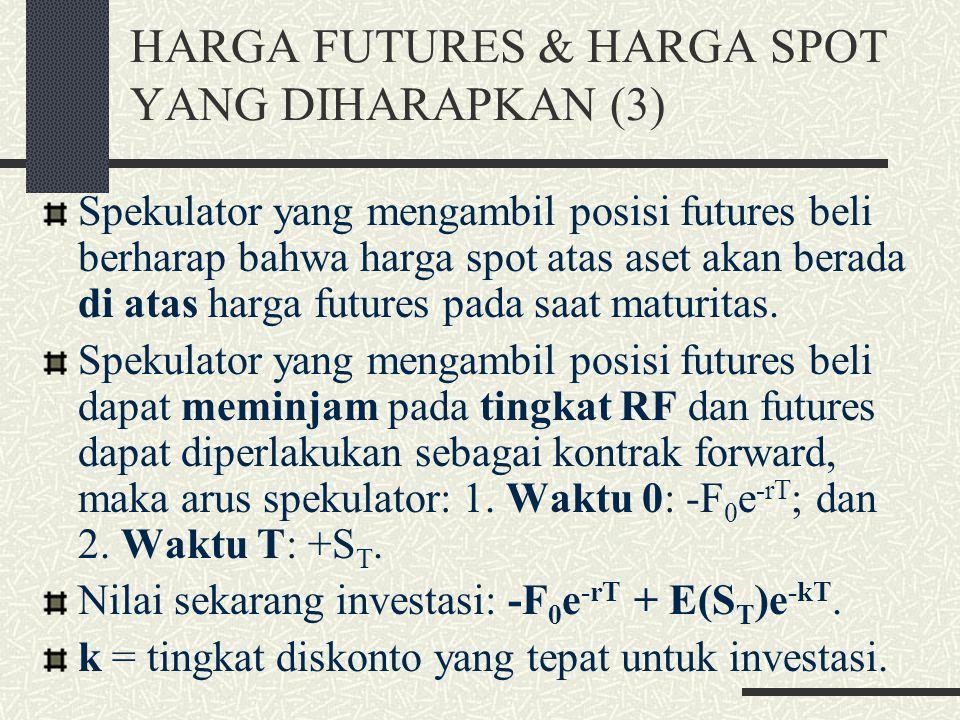 HARGA FUTURES & HARGA SPOT YANG DIHARAPKAN (2) Risiko yang lebih tinggi atas suatu investasi, maka pengembalian diharapkan yang diminta oleh investor