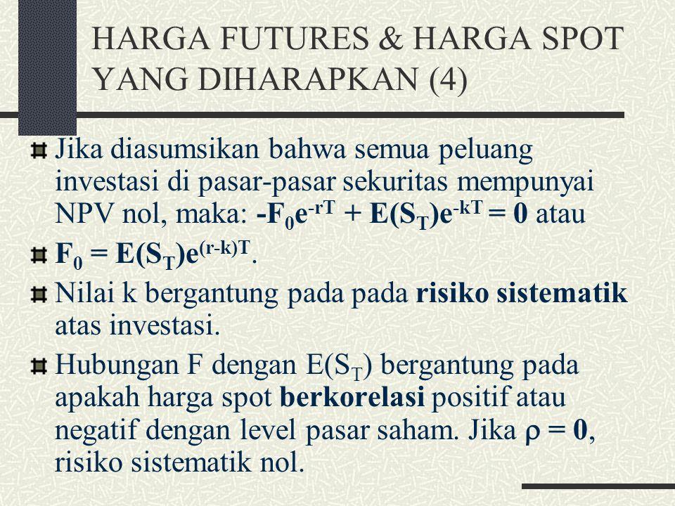HARGA FUTURES & HARGA SPOT YANG DIHARAPKAN (3) Spekulator yang mengambil posisi futures beli berharap bahwa harga spot atas aset akan berada di atas h