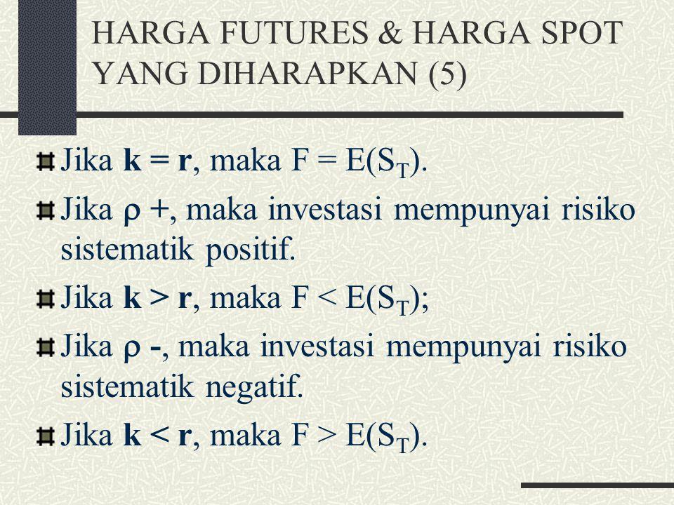 HARGA FUTURES & HARGA SPOT YANG DIHARAPKAN (4) Jika diasumsikan bahwa semua peluang investasi di pasar-pasar sekuritas mempunyai NPV nol, maka: -F 0 e
