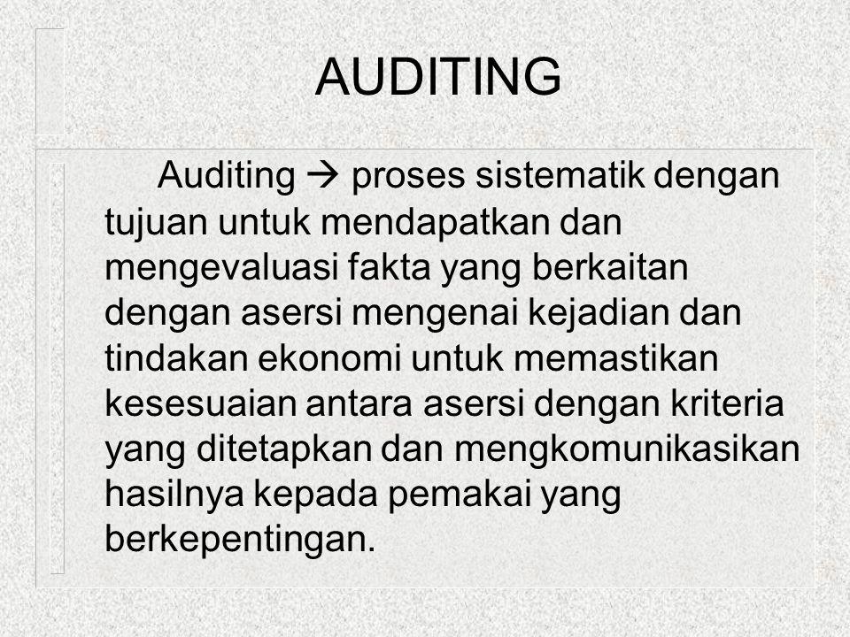 AUDITING Auditing  proses sistematik dengan tujuan untuk mendapatkan dan mengevaluasi fakta yang berkaitan dengan asersi mengenai kejadian dan tindak
