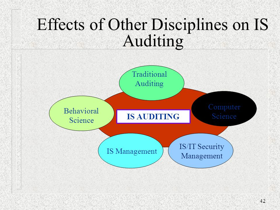 Effects of Other Disciplines on IS Auditing 42 Traditional Auditing Behavioral Science Computer Science IS Management IS/IT Security Management IS AUDITING