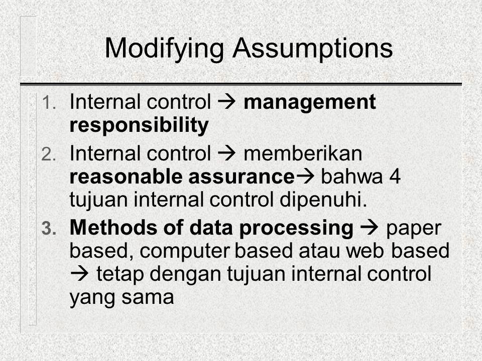 Modifying Assumptions 1. Internal control  management responsibility 2. Internal control  memberikan reasonable assurance  bahwa 4 tujuan internal