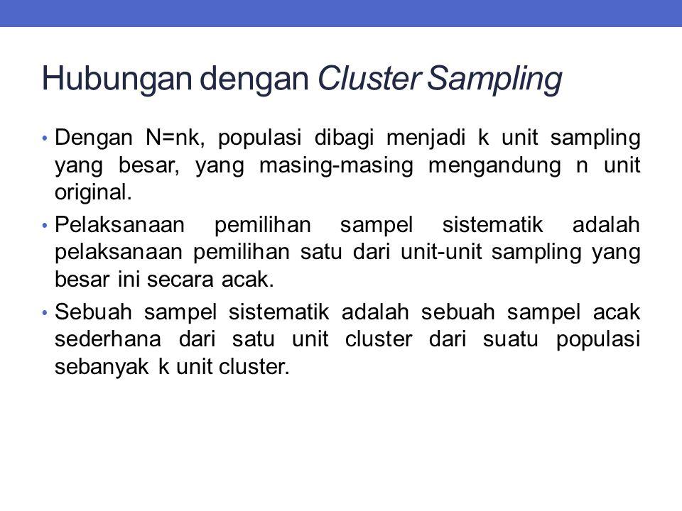Hubungan dengan Cluster Sampling Dengan N=nk, populasi dibagi menjadi k unit sampling yang besar, yang masing-masing mengandung n unit original. Pelak