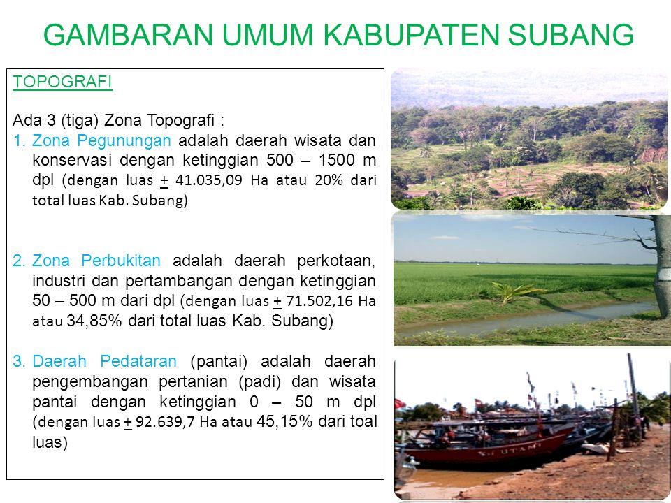 GAMBARAN UMUM KABUPATEN SUBANG Laut Jawa TOPOGRAFI Ada 3 (tiga) Zona Topografi : 1.Zona Pegunungan adalah daerah wisata dan konservasi dengan ketinggi