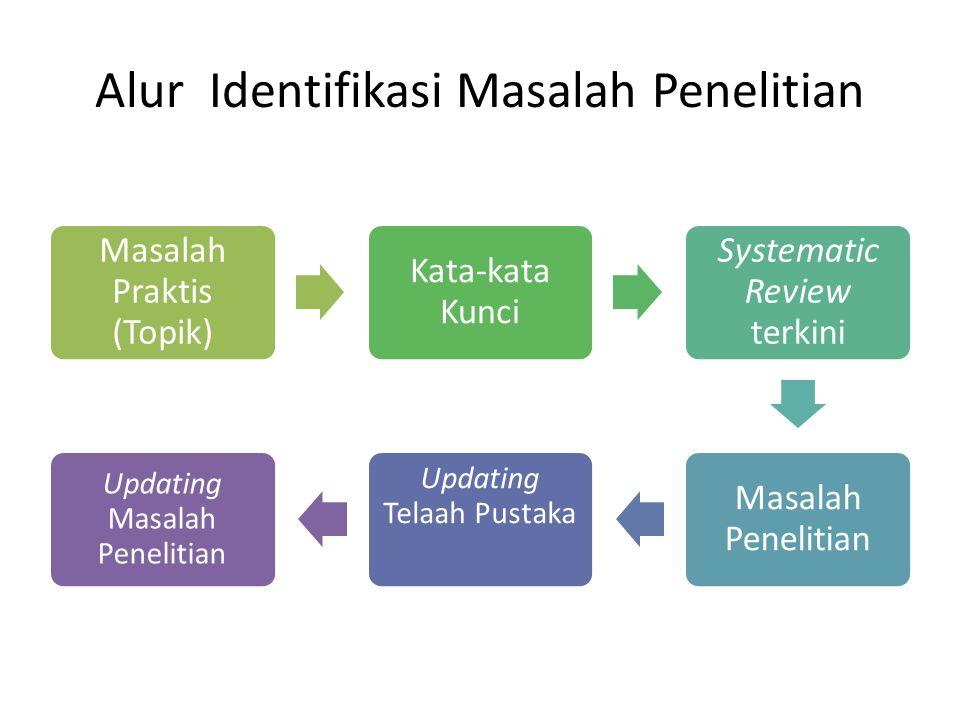 Alur Identifikasi Masalah Penelitian Masalah Praktis (Topik) Kata-kata Kunci Systematic Review terkini Masalah Penelitian Updating Telaah Pustaka Upda