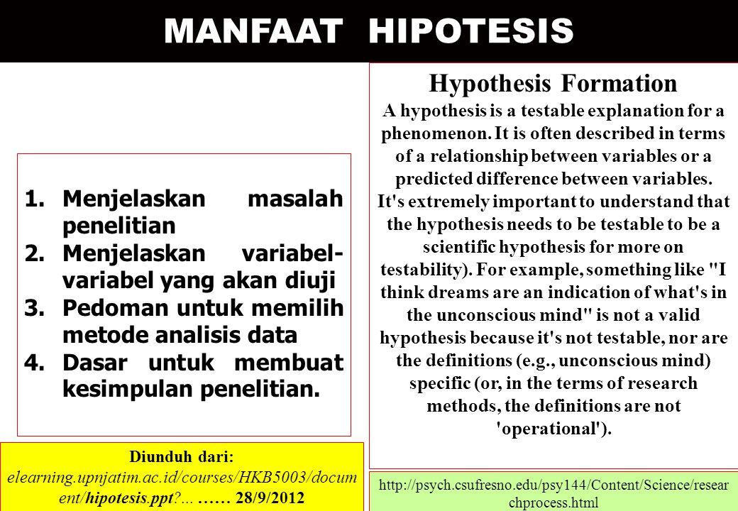 MANFAAT HIPOTESIS 1.Menjelaskan masalah penelitian 2.Menjelaskan variabel- variabel yang akan diuji 3.Pedoman untuk memilih metode analisis data 4.Das