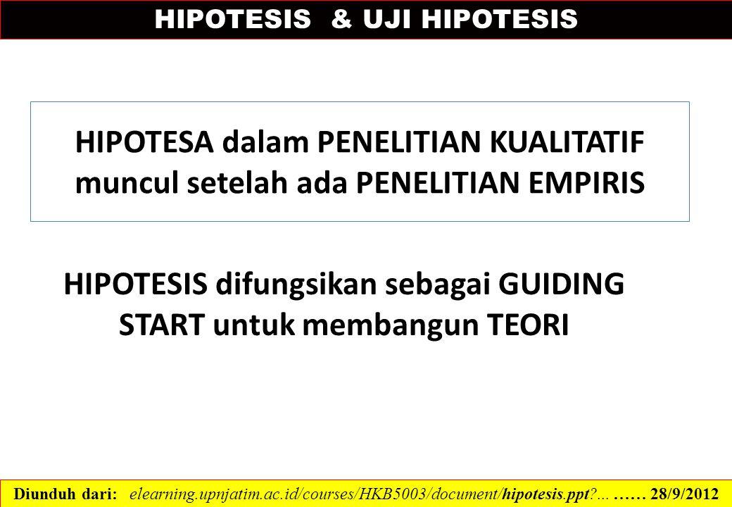 HIPOTESA dalam PENELITIAN KUALITATIF muncul setelah ada PENELITIAN EMPIRIS HIPOTESIS difungsikan sebagai GUIDING START untuk membangun TEORI Diunduh d