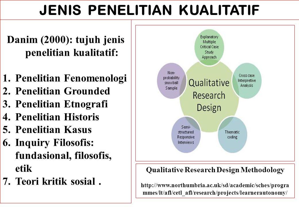 Danim (2000): tujuh jenis penelitian kualitatif: 1.Penelitian Fenomenologi 2.Penelitian Grounded 3.Penelitian Etnografi 4.Penelitian Historis 5.Peneli
