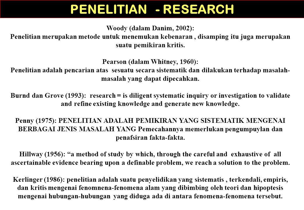 Danim (2000): tujuh jenis penelitian kualitatif: 1.Penelitian Fenomenologi 2.Penelitian Grounded 3.Penelitian Etnografi 4.Penelitian Historis 5.Penelitian Kasus 6.Inquiry Filosofis: fundasional, filosofis, etik 7.Teori kritik sosial.