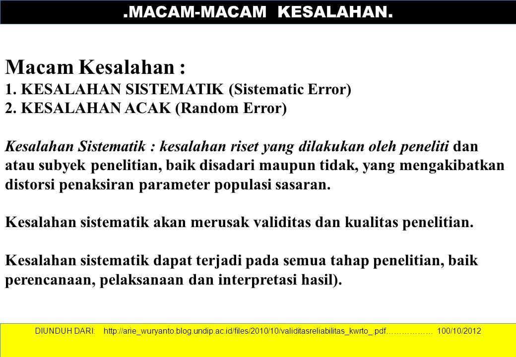 .MACAM-MACAM KESALAHAN. Macam Kesalahan : 1. KESALAHAN SISTEMATIK (Sistematic Error) 2. KESALAHAN ACAK (Random Error) Kesalahan Sistematik : kesalahan