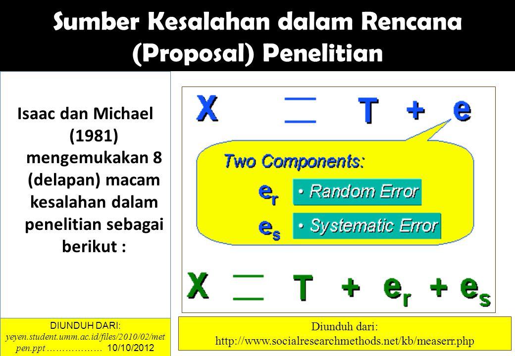 Sumber Kesalahan dalam Rencana (Proposal) Penelitian Isaac dan Michael (1981) mengemukakan 8 (delapan) macam kesalahan dalam penelitian sebagai beriku