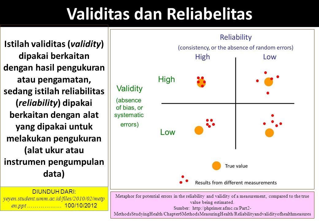 Validitas dan Reliabelitas Istilah validitas (validity) dipakai berkaitan dengan hasil pengukuran atau pengamatan, sedang istilah reliabilitas (reliab