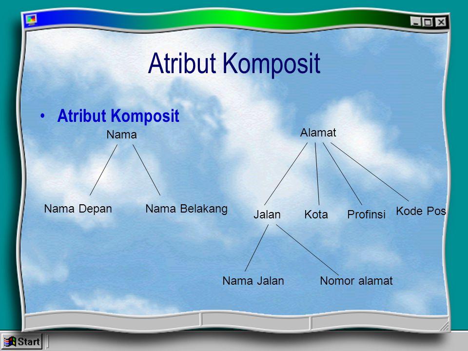 Atribut Komposit Nama Nama DepanNama Belakang Alamat JalanKotaProfinsi Kode Pos Nomor alamatNama Jalan