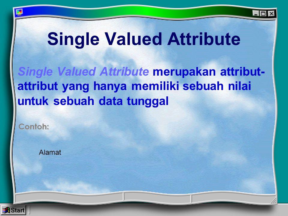Single Valued Attribute Single Valued Attribute merupakan attribut- attribut yang hanya memiliki sebuah nilai untuk sebuah data tunggal Contoh: Alamat