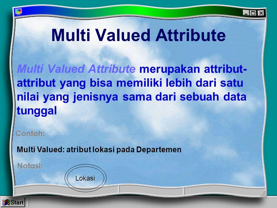 Multi Valued Attribute Multi Valued Attribute merupakan attribut- attribut yang bisa memiliki lebih dari satu nilai yang jenisnya sama dari sebuah dat