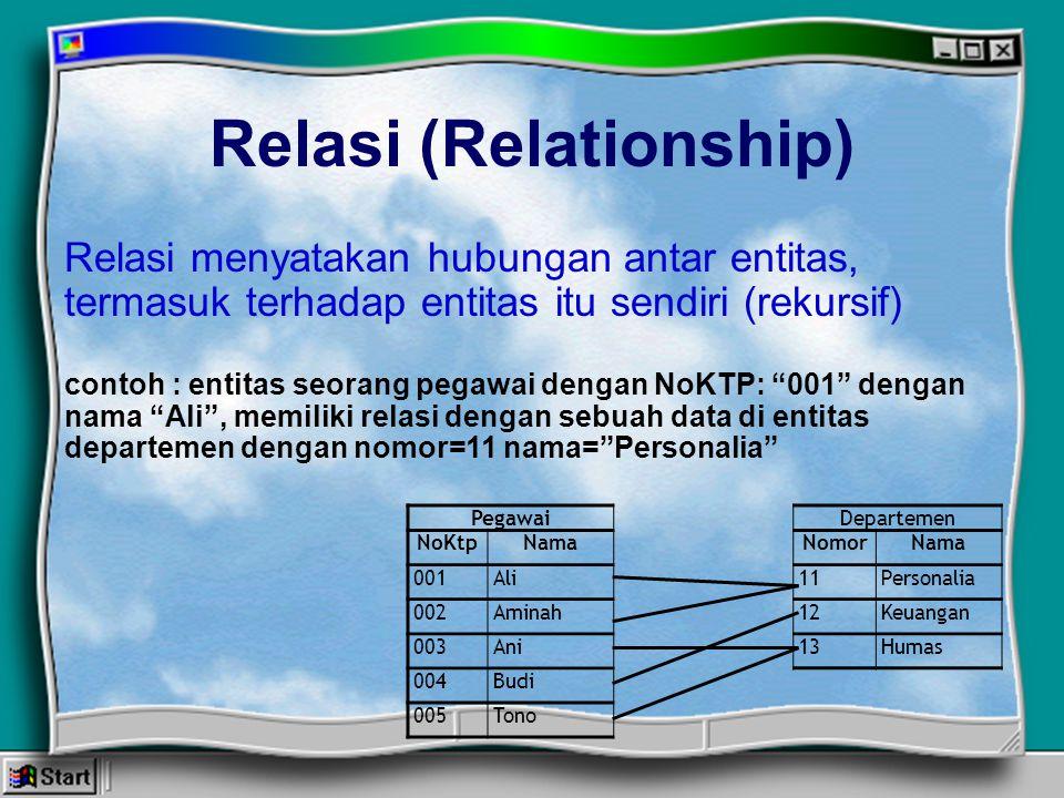 Relasi (Relationship) Relasi menyatakan hubungan antar entitas, termasuk terhadap entitas itu sendiri (rekursif) PegawaiDepartemen NoKtpNamaNomorNama