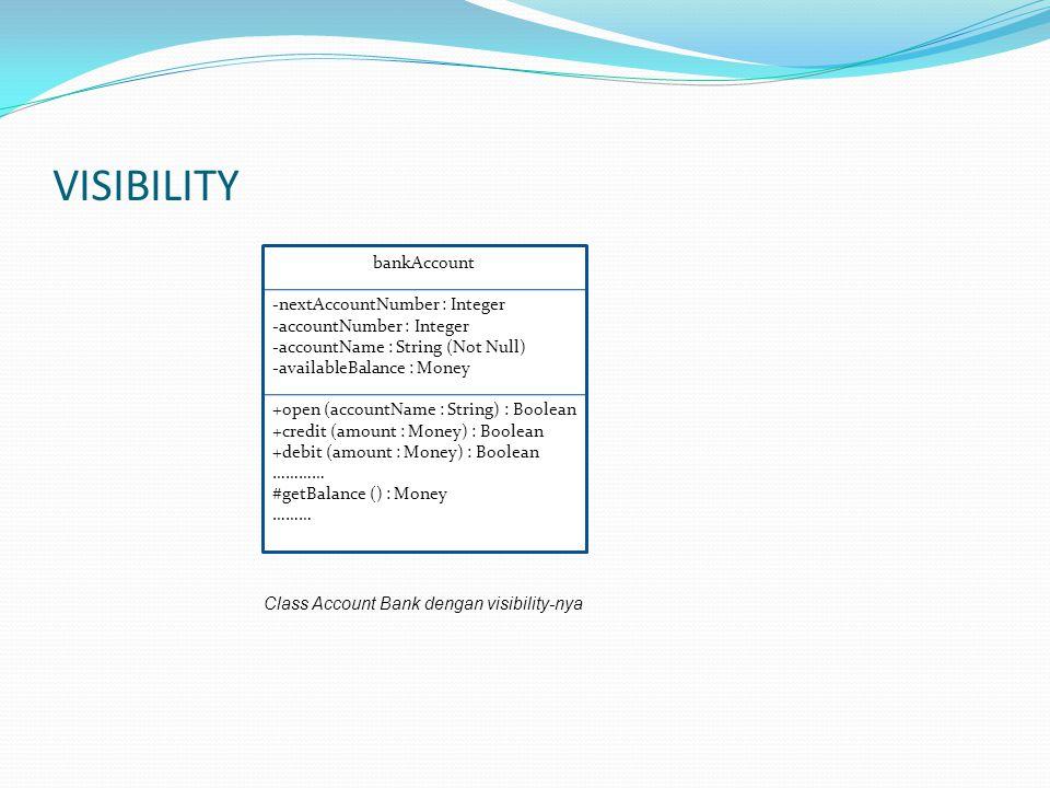VISIBILITY bankAccount -nextAccountNumber : Integer -accountNumber : Integer -accountName : String (Not Null) -availableBalance : Money +open (account