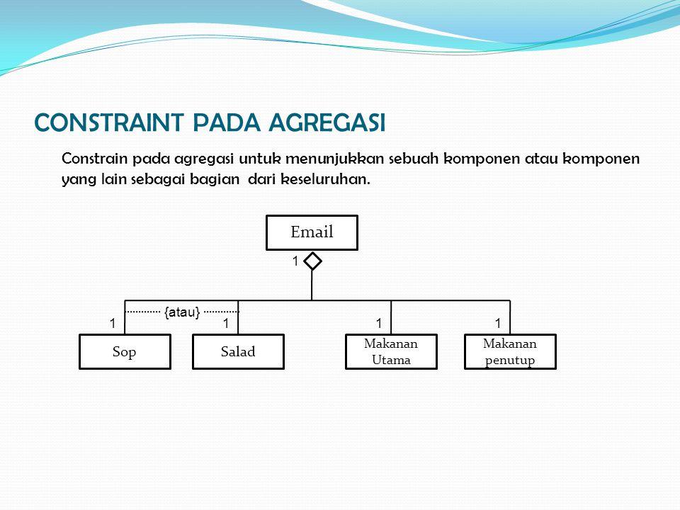 CONSTRAINT PADA AGREGASI Constrain pada agregasi untuk menunjukkan sebuah komponen atau komponen yang lain sebagai bagian dari keseluruhan.