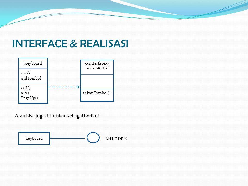 INTERFACE & REALISASI Atau bisa juga dituliskan sebagai berikut Keyboard merk jmlTombol ctrl() alt() PageUp() > mesinKetik tekanTombol() keyboard Mesi