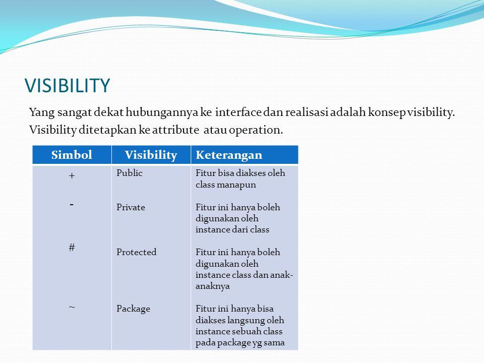 VISIBILITY Yang sangat dekat hubungannya ke interface dan realisasi adalah konsep visibility. Visibility ditetapkan ke attribute atau operation. Simbo