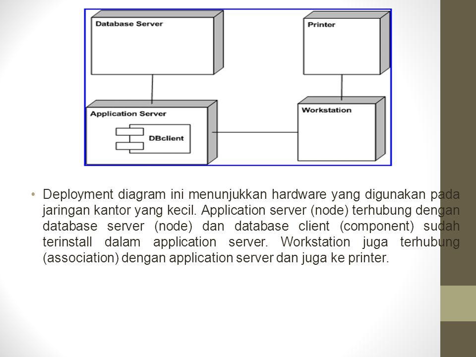 Deployment diagram ini menunjukkan hardware yang digunakan pada jaringan kantor yang kecil. Application server (node) terhubung dengan database server