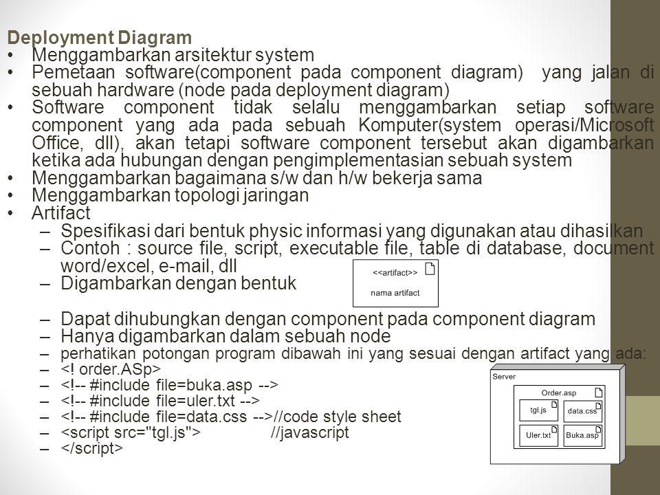 Deployment Diagram Menggambarkan arsitektur system Pemetaan software(component pada component diagram) yang jalan di sebuah hardware (node pada deploy