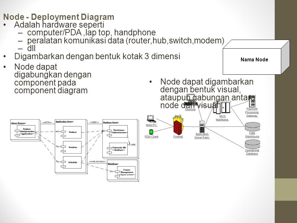 Node - Deployment Diagram Adalah hardware seperti –computer/PDA,lap top, handphone –peralatan komunikasi data (router,hub,switch,modem) –dll Digambark