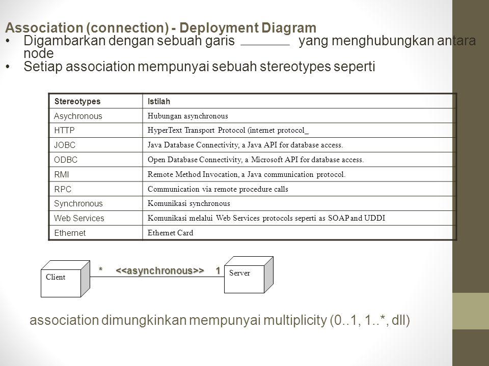 Association (connection) - Deployment Diagram Digambarkan dengan sebuah garis yang menghubungkan antara node Setiap association mempunyai sebuah stere