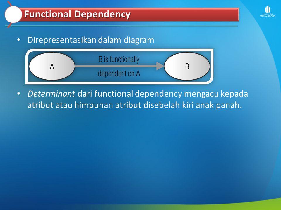 Direpresentasikan dalam diagram Determinant dari functional dependency mengacu kepada atribut atau himpunan atribut disebelah kiri anak panah. Functio