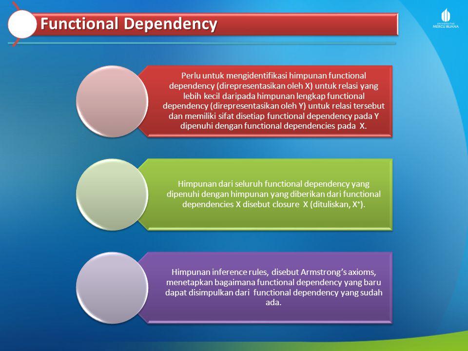 Functional Dependency Perlu untuk mengidentifikasi himpunan functional dependency (direpresentasikan oleh X) untuk relasi yang lebih kecil daripada hi
