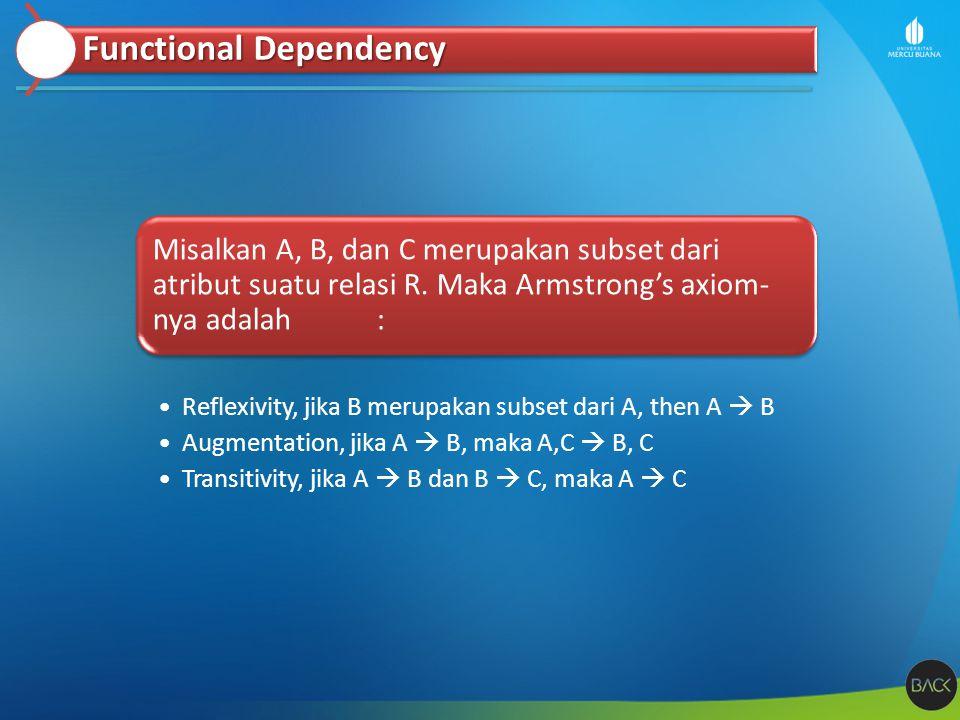 Functional Dependency Misalkan A, B, dan C merupakan subset dari atribut suatu relasi R. Maka Armstrong's axiom- nya adalah: Reflexivity, jika B merup