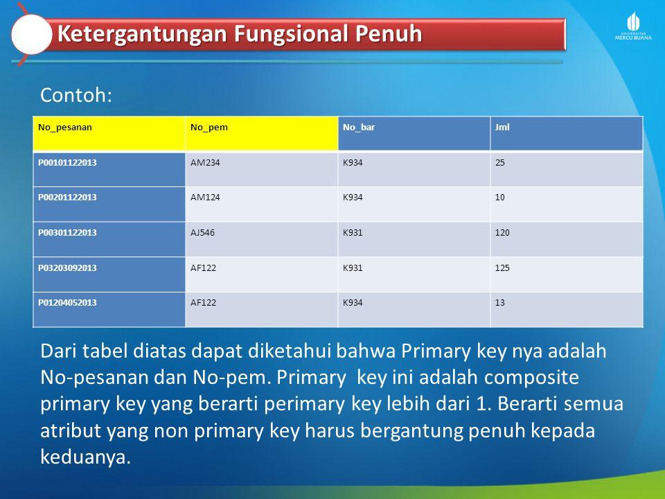 Contoh: Dari tabel diatas dapat diketahui bahwa Primary key nya adalah No-pesanan dan No-pem. Primary key ini adalah composite primary key yang berart