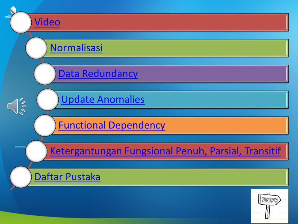 Video Normalisasi Data Redundancy Update Anomalies Functional Dependency Ketergantungan Fungsional Penuh, Parsial, Transitif Daftar Pustaka