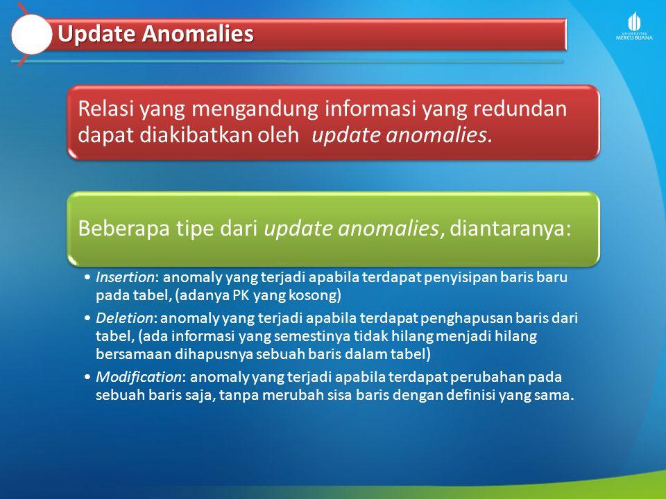 Update Anomalies Relasi yang mengandung informasi yang redundan dapat diakibatkan oleh update anomalies. Beberapa tipe dari update anomalies, diantara