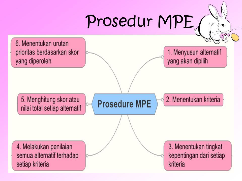 Prosedur MPE
