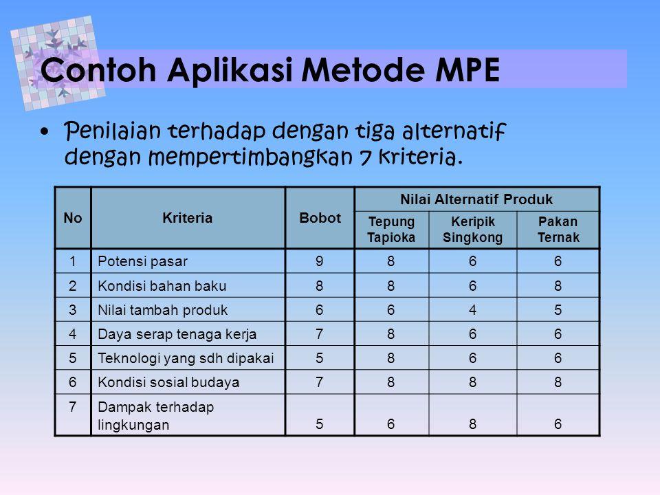 Contoh Aplikasi Metode MPE Penilaian terhadap dengan tiga alternatif dengan mempertimbangkan 7 kriteria. NoKriteriaBobot Nilai Alternatif Produk Tepun