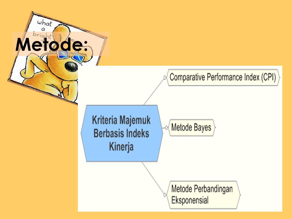 Contoh Aplikasi Metode MPE Penilaian terhadap dengan tiga alternatif dengan mempertimbangkan 7 kriteria.