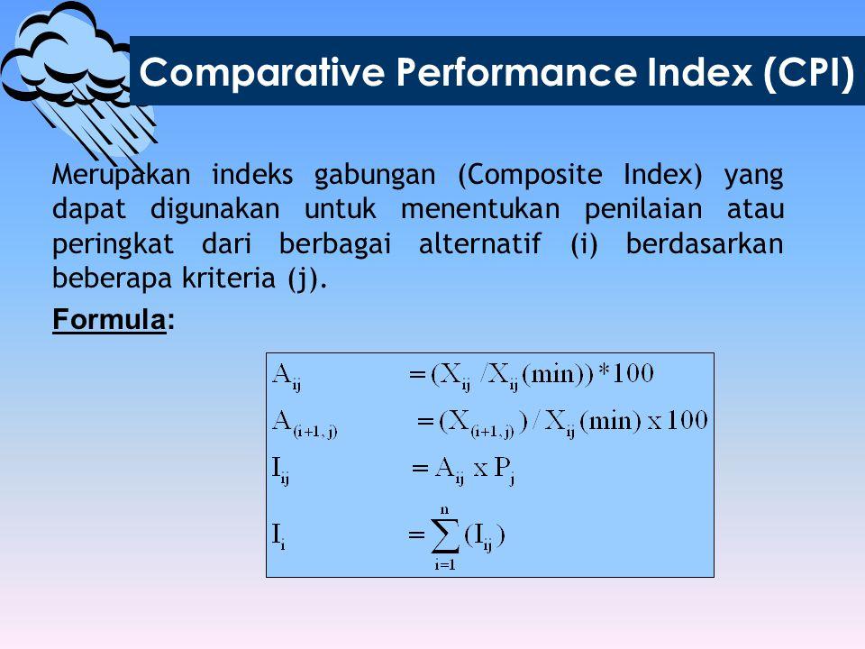 Keterangan Formula CPI A ij = nilai alternatif ke-i pada kriteria ke-j X ij (min)= niai alternatif ke-i pada kriteria awal minimum ke-j A (i+1.j) = nilai alternatif ke-i+1 pada kriteria ke-j X (I+1.j) = nilai alternatif ke-i+1 pada kriteria awal ke-j P j = bobot kepentingan kriteria ke-j I ij = indeks alternatif ke-i I i = indeks gabungan kriteria pada alternatif ke-i i= 1, 2, 3, …, n j= 1, 2, 3, …, m
