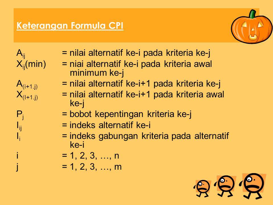Keterangan Formula CPI A ij = nilai alternatif ke-i pada kriteria ke-j X ij (min)= niai alternatif ke-i pada kriteria awal minimum ke-j A (i+1.j) = ni