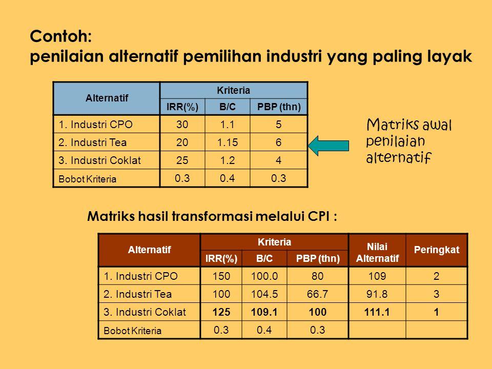 Contoh: penilaian alternatif pemilihan industri yang paling layak Alternatif Kriteria IRR(%)B/CPBP (thn) 1. Industri CPO301.15 2. Industri Tea201.156