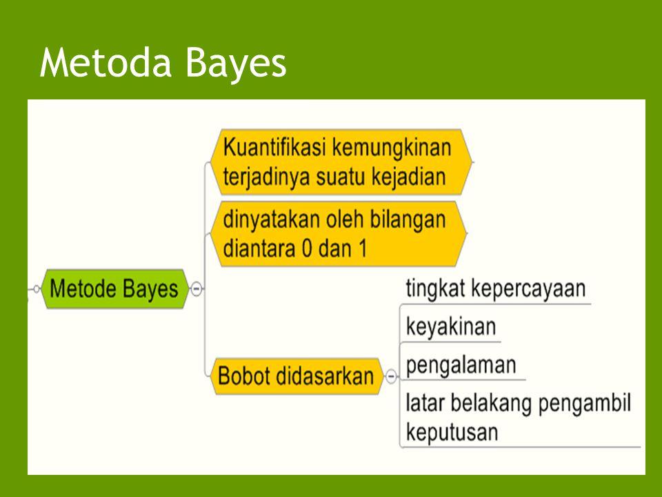 Metoda Bayes