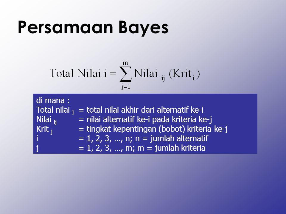 Persamaan Bayes di mana : Total nilai I = total nilai akhir dari alternatif ke-i Nilai ij = nilai alternatif ke-i pada kriteria ke-j Krit j = tingkat