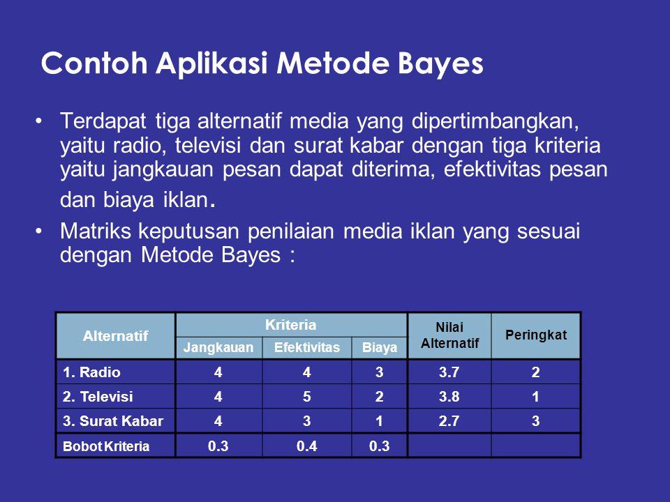 Contoh Aplikasi Metode Bayes Terdapat tiga alternatif media yang dipertimbangkan, yaitu radio, televisi dan surat kabar dengan tiga kriteria yaitu jan